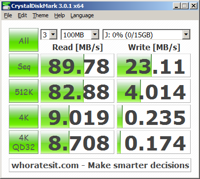 CrystalDiskMark Benchmark Speed Test