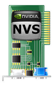 UserBenchmark: Nvidia NVS 310