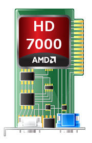 AMD RADEON HD 7600M GRAPHICS DRIVERS